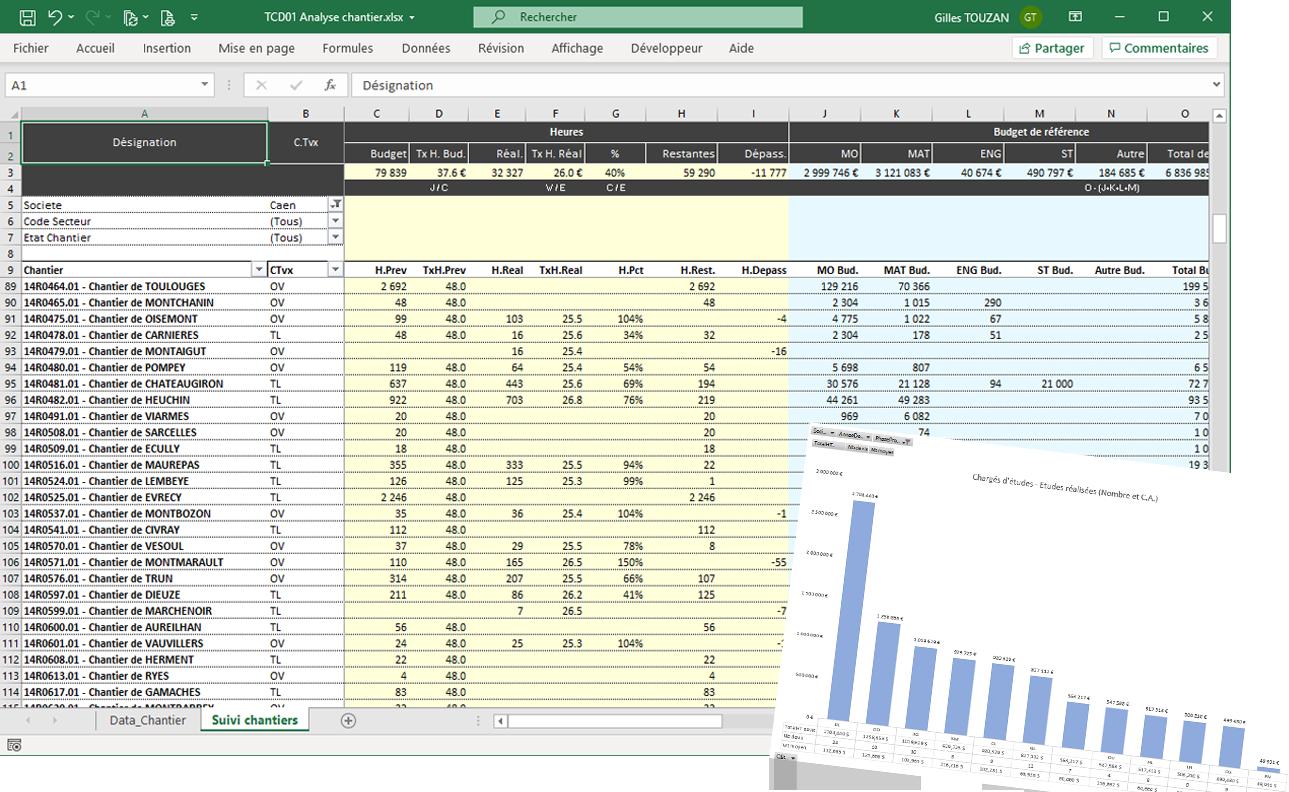 capture TCD_Excel